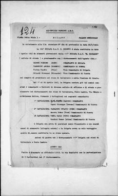 124ª brigata Garibaldi