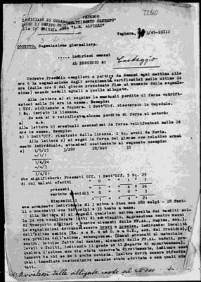 14ª Brigata nera Alberto Alfieri: posta da campo n. 805